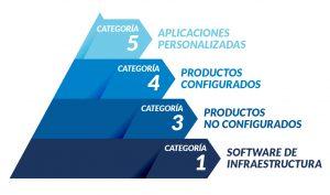 Validación de Sistemas Informatizados_ Aroa